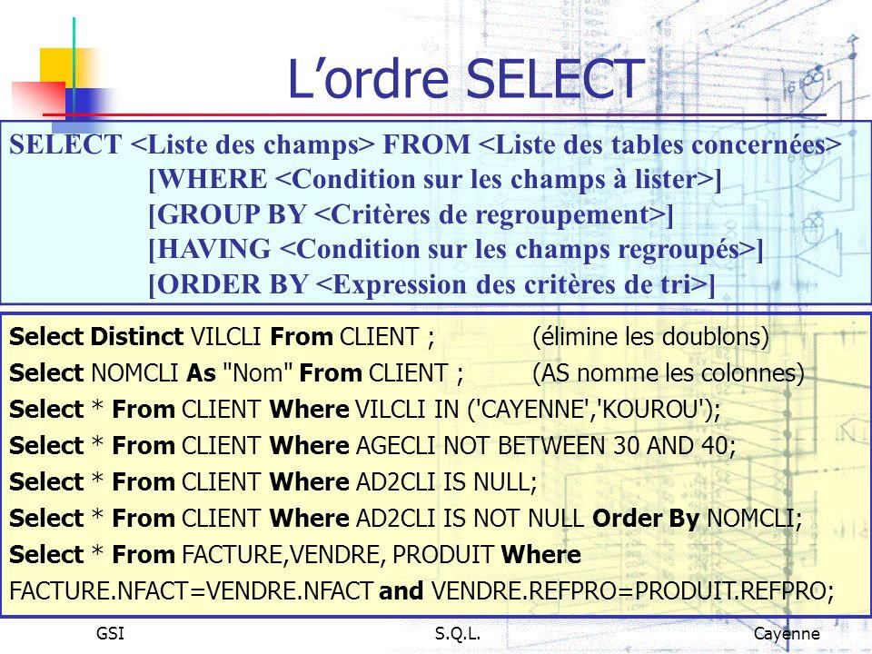 L'ordre SELECT SELECT <Liste des champs> FROM <Liste des tables concernées> [WHERE <Condition sur les champs à lister>]